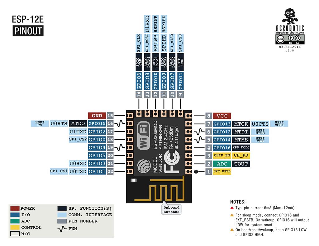 Offline Reference / Documentation - Arduino Forum
